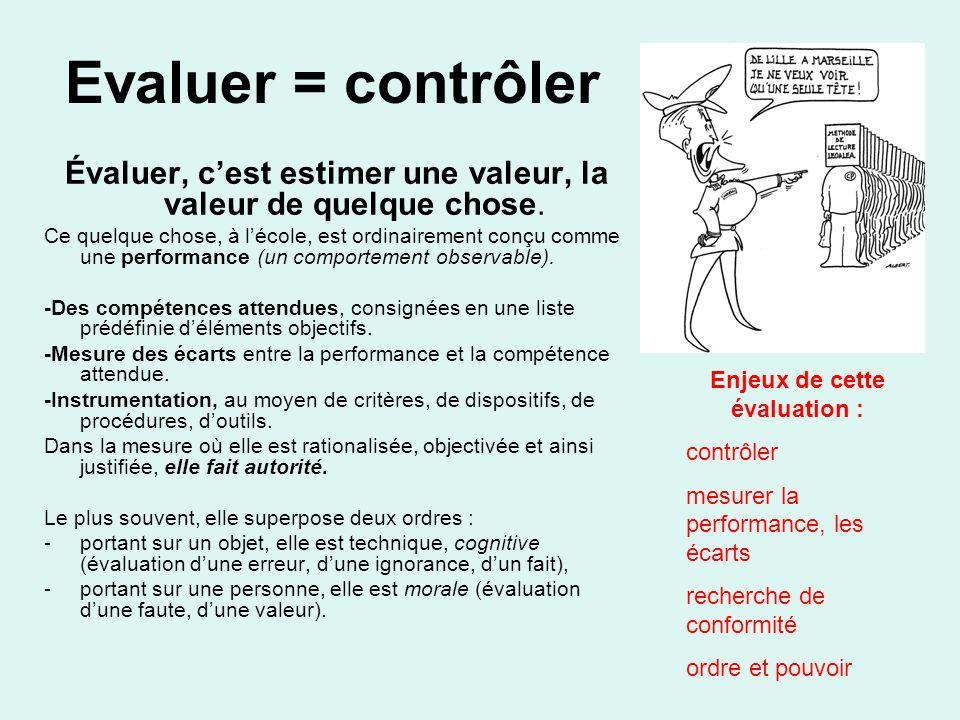 Evaluer = contrôler Évaluer, cest estimer une valeur, la valeur de quelque chose. Ce quelque chose, à lécole, est ordinairement conçu comme une perfor
