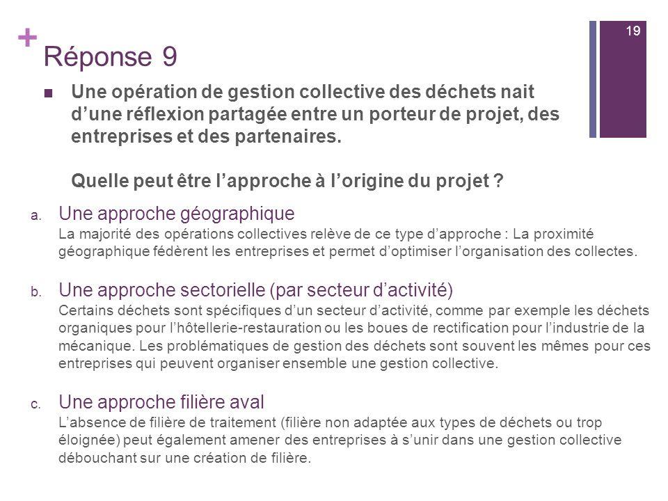 + Une opération de gestion collective des déchets nait dune réflexion partagée entre un porteur de projet, des entreprises et des partenaires.