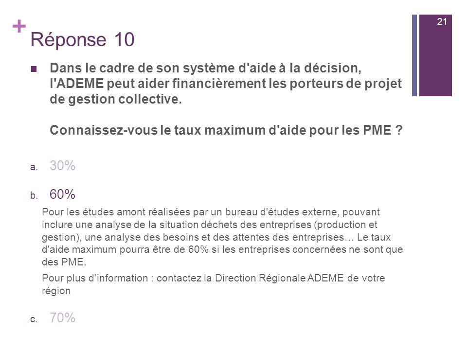 + Dans le cadre de son système d aide à la décision, l ADEME peut aider financièrement les porteurs de projet de gestion collective.