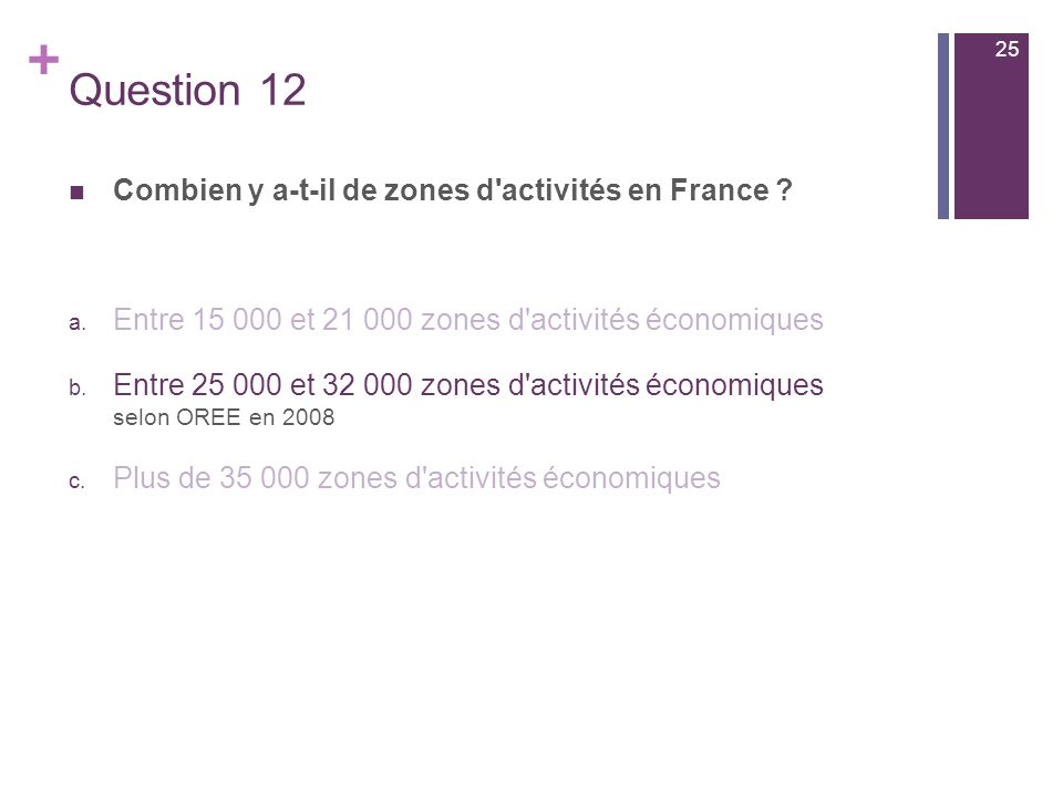 + Combien y a-t-il de zones d activités en France .