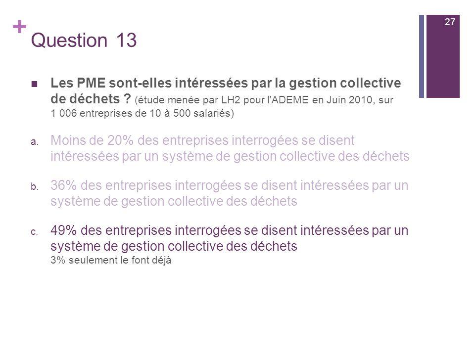 + Les PME sont-elles intéressées par la gestion collective de déchets .