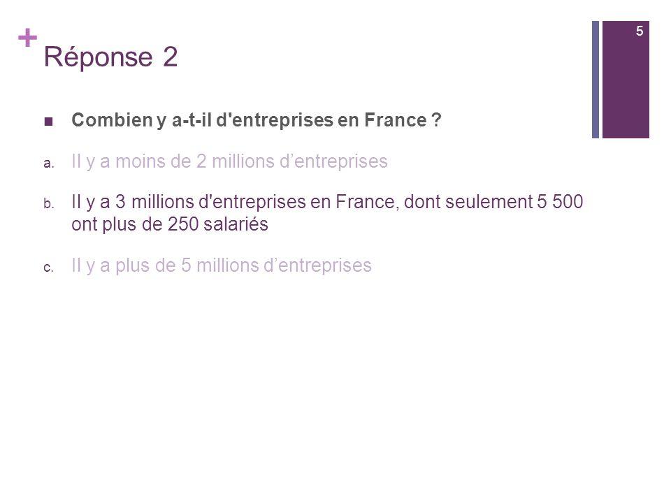 + Combien y a-t-il d entreprises en France .a. Il y a moins de 2 millions dentreprises b.