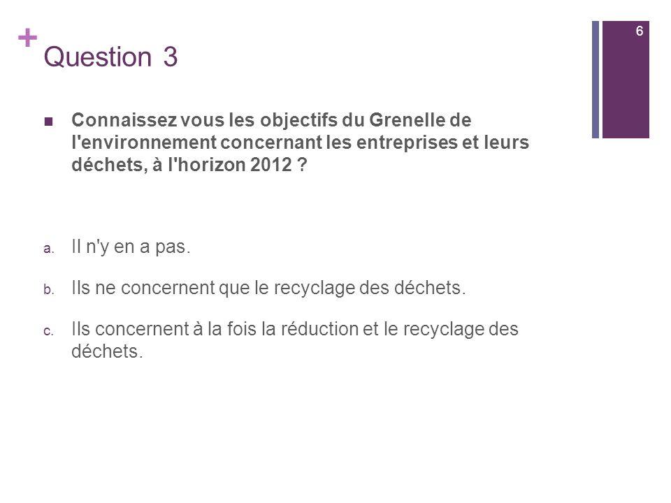 + Connaissez vous les objectifs du Grenelle de l environnement concernant les entreprises et leurs déchets, à l horizon 2012 .