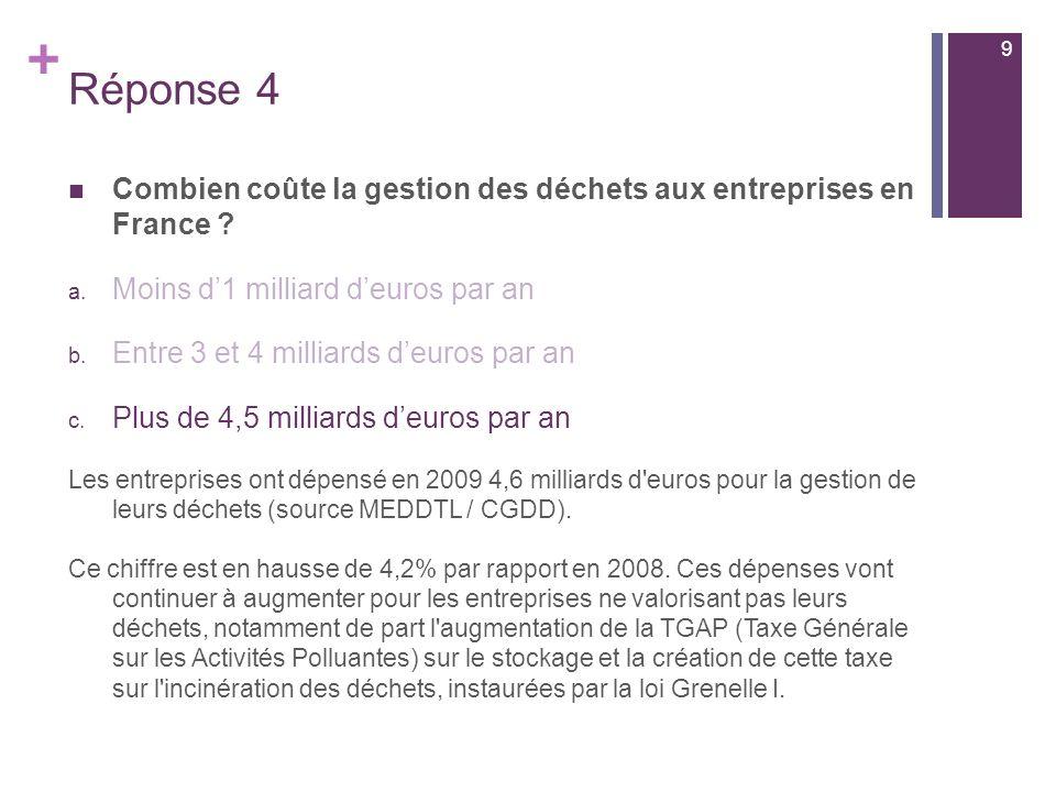 + Combien coûte la gestion des déchets aux entreprises en France .
