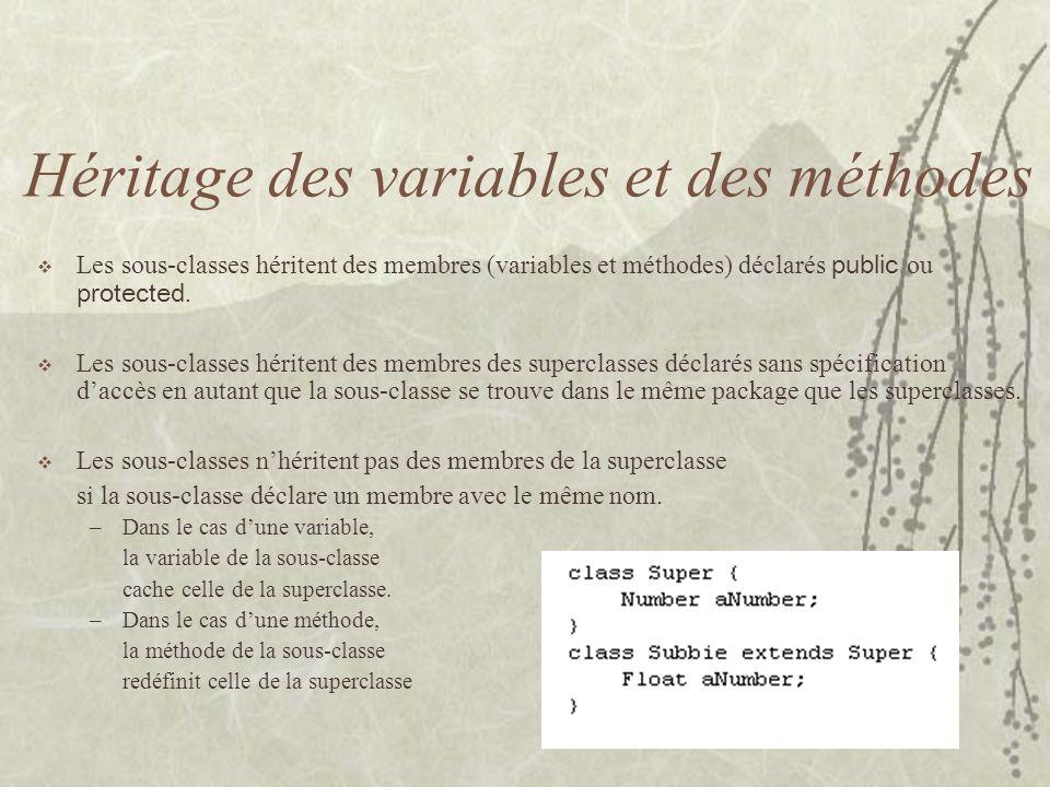 Héritage des variables et des méthodes Les sous-classes héritent des membres (variables et méthodes) déclarés public ou protected. Les sous-classes hé