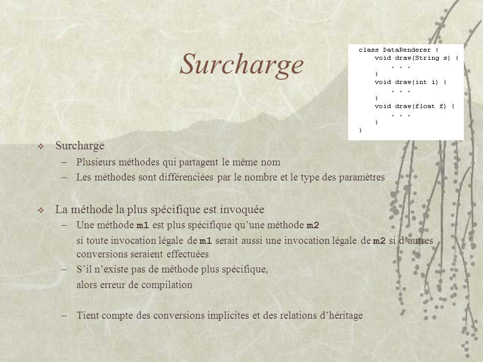 Surcharge –Plusieurs méthodes qui partagent le même nom –Les méthodes sont différenciées par le nombre et le type des paramètres La méthode la plus sp
