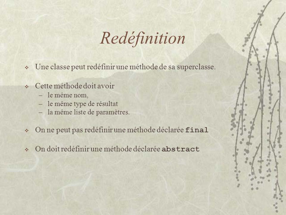 Redéfinition Une classe peut redéfinir une méthode de sa superclasse. Cette méthode doit avoir –le même nom, –le même type de résultat –la même liste