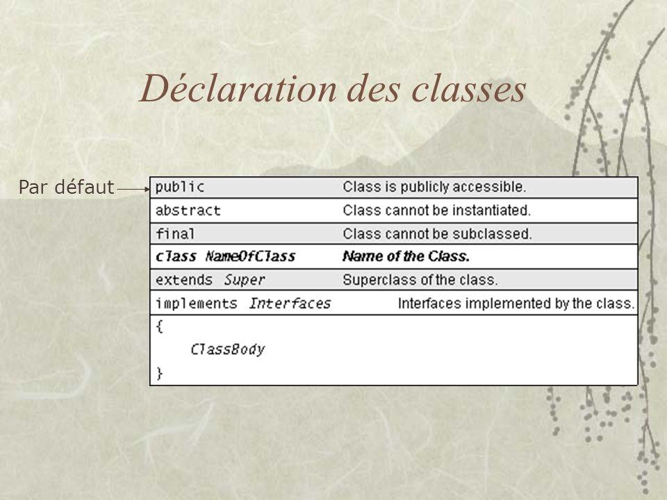 Déclaration des classes Par défaut