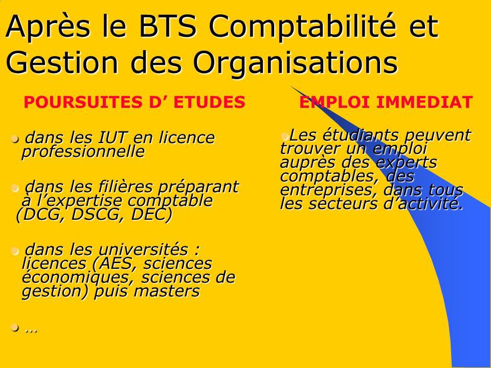 PROCEDURE DADMISSION EN STS Procédure sur internet du 20 janvier au 20 mars 2011 www.admission-postbac.fr www.admission-postbac.fr +Journée préparatoire