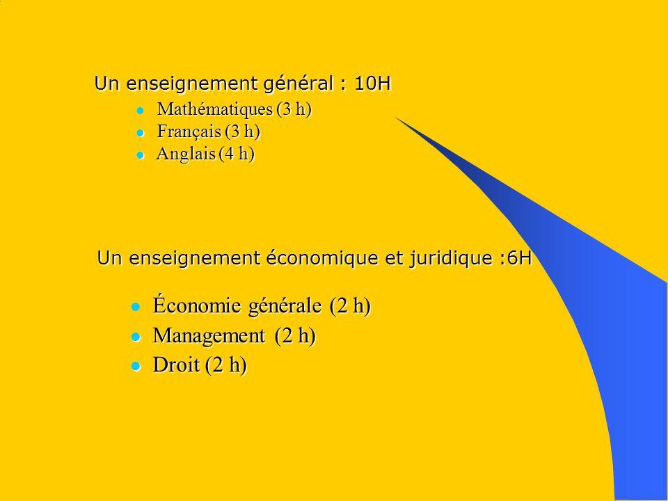 Un enseignement économique et juridique :6H Économie générale (2 h) Management (2 h) Management (2 h) Droit (2 h) Droit (2 h) Un enseignement général : 10H Mathématiques (3 h) Mathématiques (3 h) Français (3 h) Français (3 h) Anglais (4 h) Anglais (4 h)