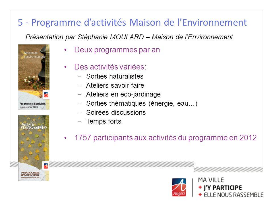 5 - Programme dactivités Maison de lEnvironnement Présentation par Stéphanie MOULARD – Maison de lEnvironnement Deux programmes par an Des activités v