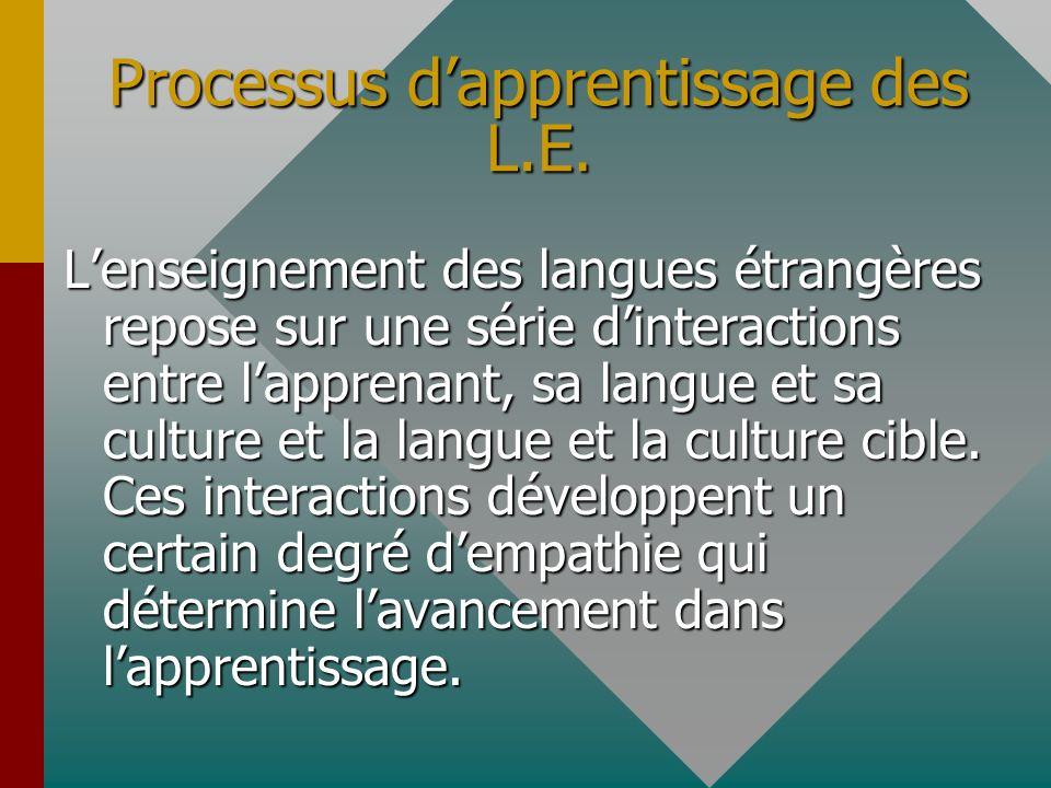 Processus dapprentissage des L.E. Lenseignement des langues étrangères repose sur une série dinteractions entre lapprenant, sa langue et sa culture et