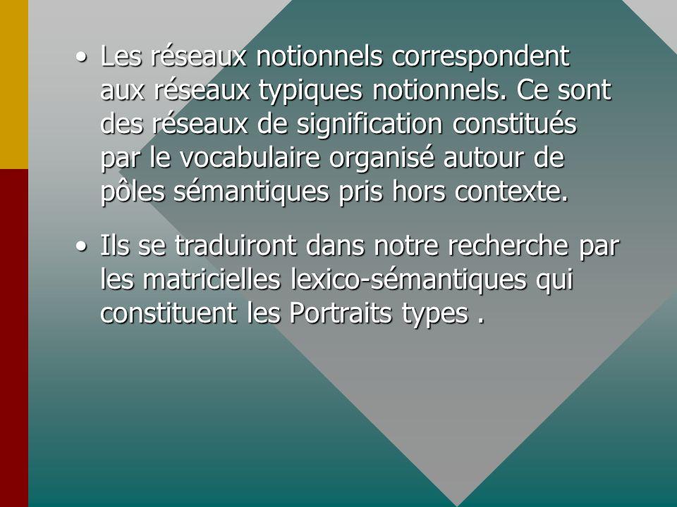 Les réseaux notionnels correspondent aux réseaux typiques notionnels. Ce sont des réseaux de signification constitués par le vocabulaire organisé auto