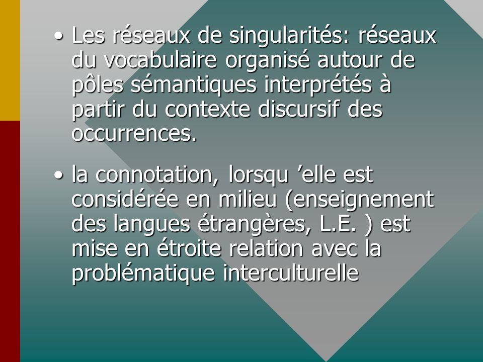 Les réseaux de singularités: réseaux du vocabulaire organisé autour de pôles sémantiques interprétés à partir du contexte discursif des occurrences.Le