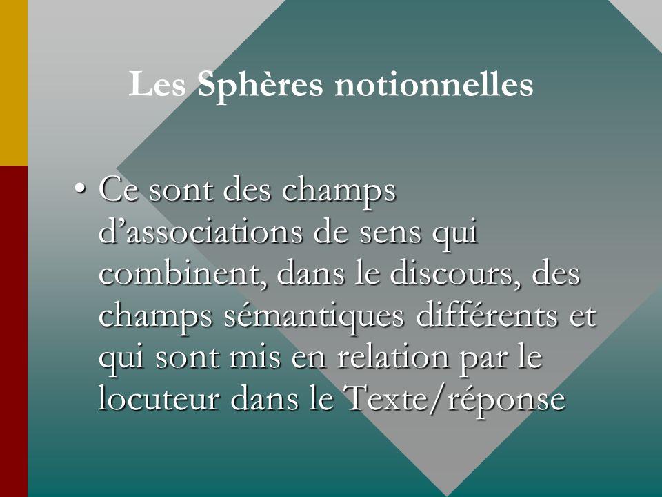 Les Sphères notionnelles Ce sont des champs dassociations de sens qui combinent, dans le discours, des champs sémantiques différents et qui sont mis e