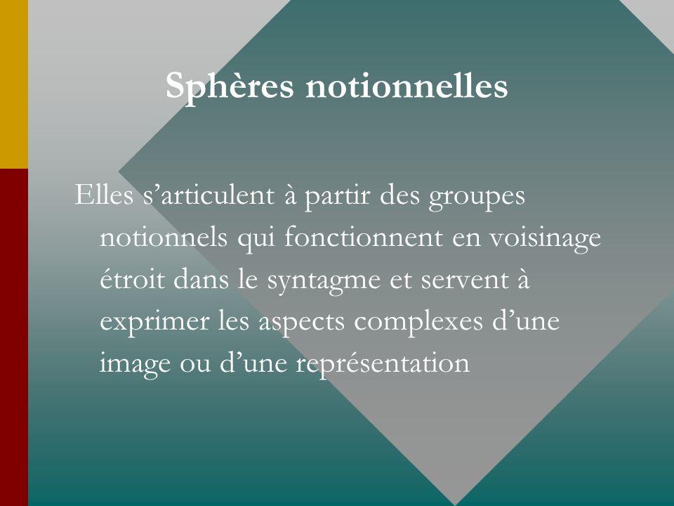 Sphères notionnelles Elles sarticulent à partir des groupes notionnels qui fonctionnent en voisinage étroit dans le syntagme et servent à exprimer les