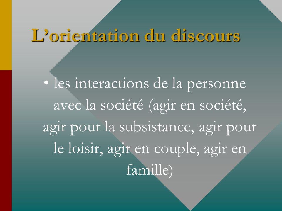 Lorientation du discours les interactions de la personne avec la société (agir en société, agir pour la subsistance, agir pour le loisir, agir en coup
