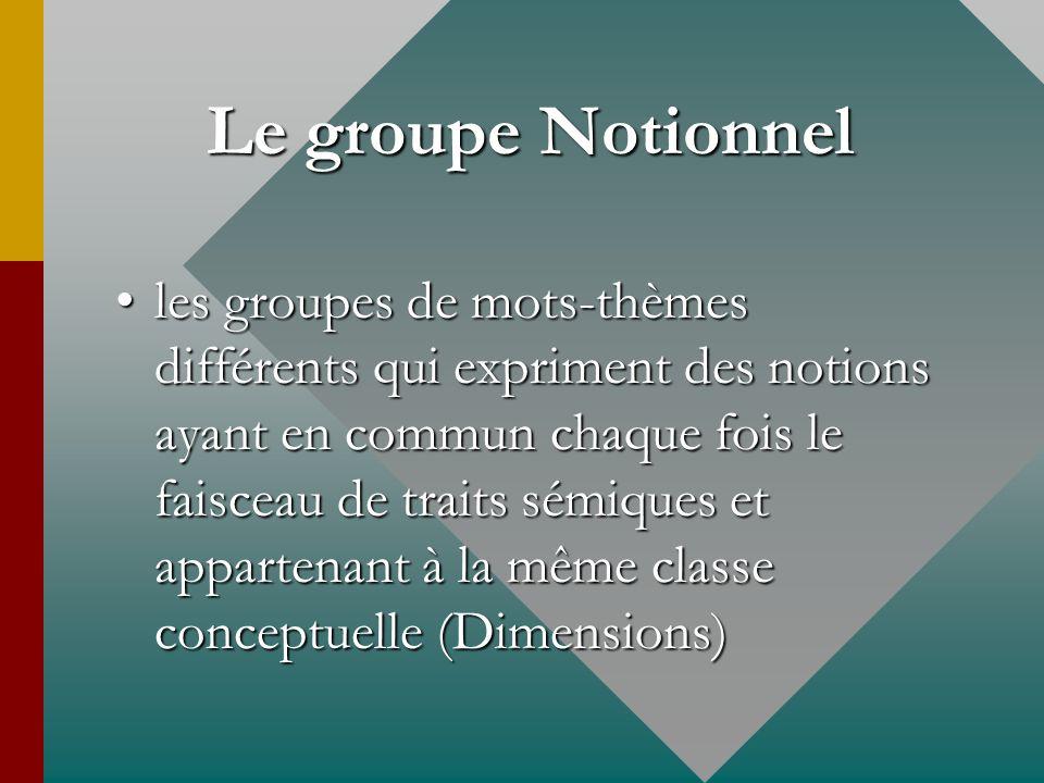 Le groupe Notionnel les groupes de mots-thèmes différents qui expriment des notions ayant en commun chaque fois le faisceau de traits sémiques et appa