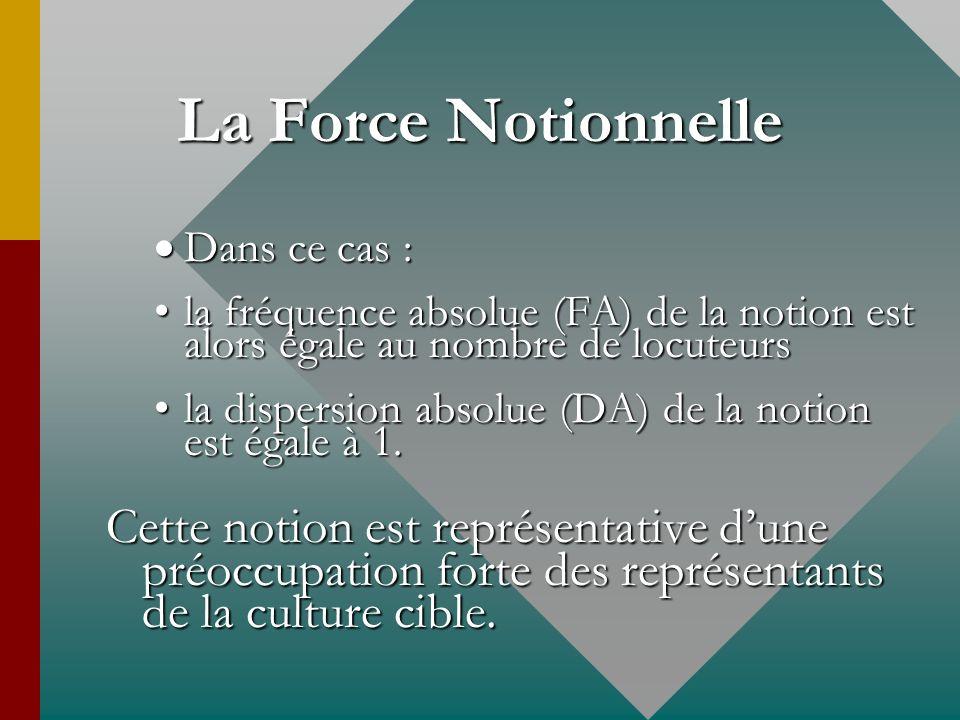 La Force Notionnelle Dans ce cas : Dans ce cas : la fréquence absolue (FA) de la notion est alors égale au nombre de locuteursla fréquence absolue (FA