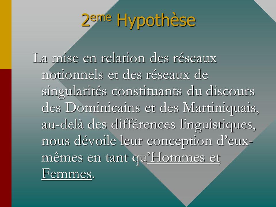 2 eme Hypothèse La mise en relation des réseaux notionnels et des réseaux de singularités constituants du discours des Dominicains et des Martiniquais