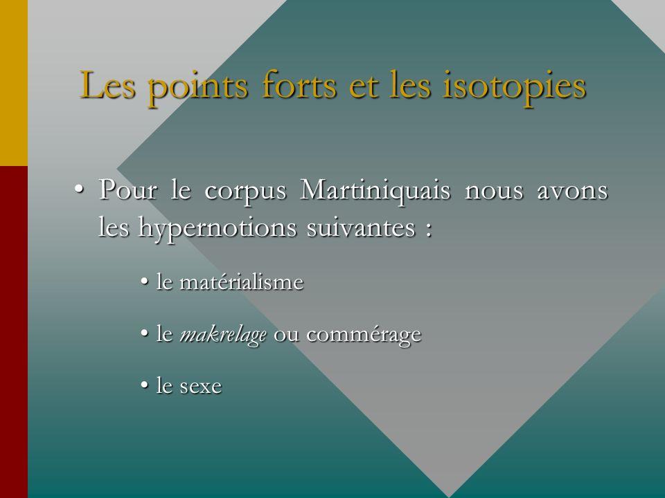 Les points forts et les isotopies Pour le corpus Martiniquais nous avons les hypernotions suivantes :Pour le corpus Martiniquais nous avons les hypern