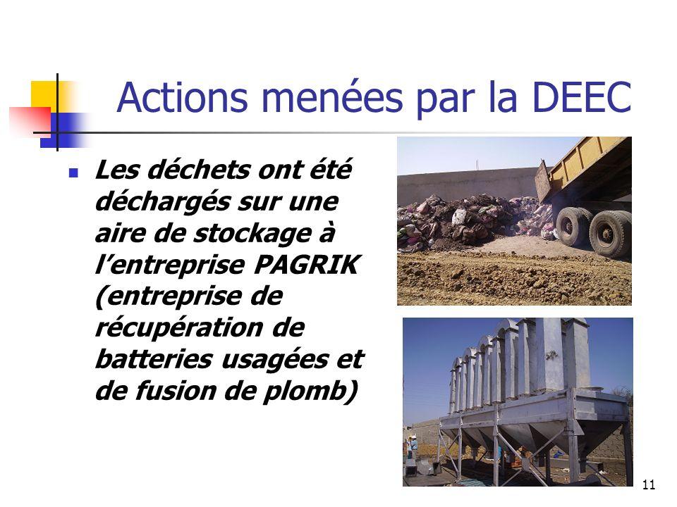 11 Actions menées par la DEEC Les déchets ont été déchargés sur une aire de stockage à lentreprise PAGRIK (entreprise de récupération de batteries usagées et de fusion de plomb)