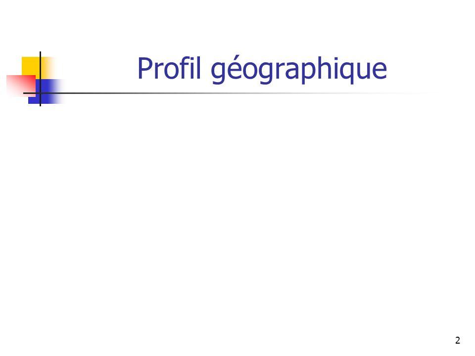 2 Profil géographique