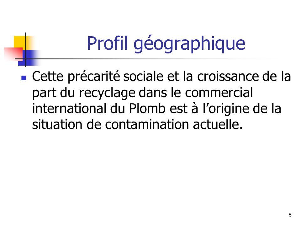 5 Profil géographique Cette précarité sociale et la croissance de la part du recyclage dans le commercial international du Plomb est à lorigine de la situation de contamination actuelle.
