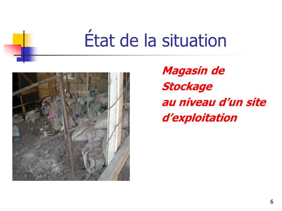 6 État de la situation Magasin de Stockage au niveau dun site dexploitation