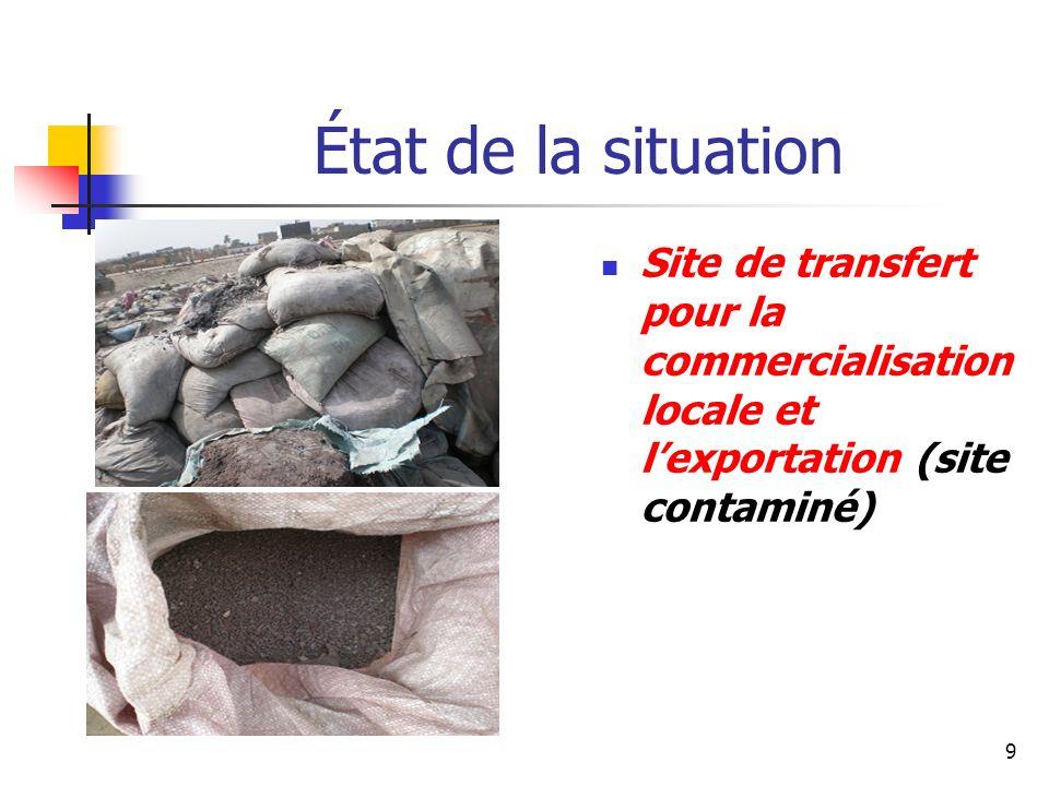 9 État de la situation Site de transfert pour la commercialisation locale et lexportation (site contaminé)