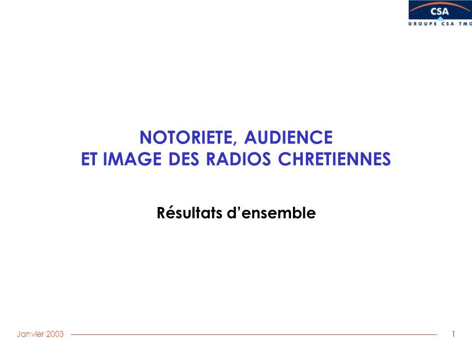 Janvier 2003 1 NOTORIETE, AUDIENCE ET IMAGE DES RADIOS CHRETIENNES Résultats densemble