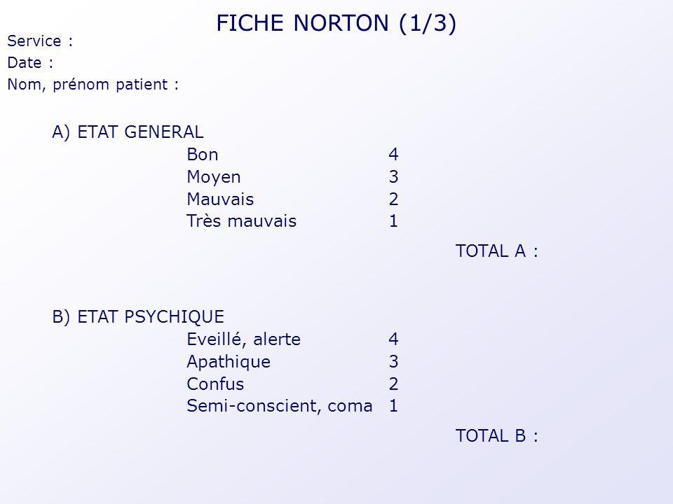 FICHE NORTON (1/3) Service : Date : Nom, prénom patient : A) ETAT GENERAL Bon4 Moyen3 Mauvais2 Très mauvais1 TOTAL A : B) ETAT PSYCHIQUE Eveillé, aler