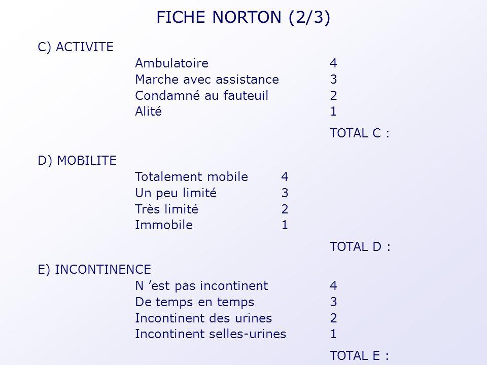 FICHE NORTON (2/3) C) ACTIVITE Ambulatoire4 Marche avec assistance3 Condamné au fauteuil2 Alité1 TOTAL C : D) MOBILITE Totalement mobile4 Un peu limit