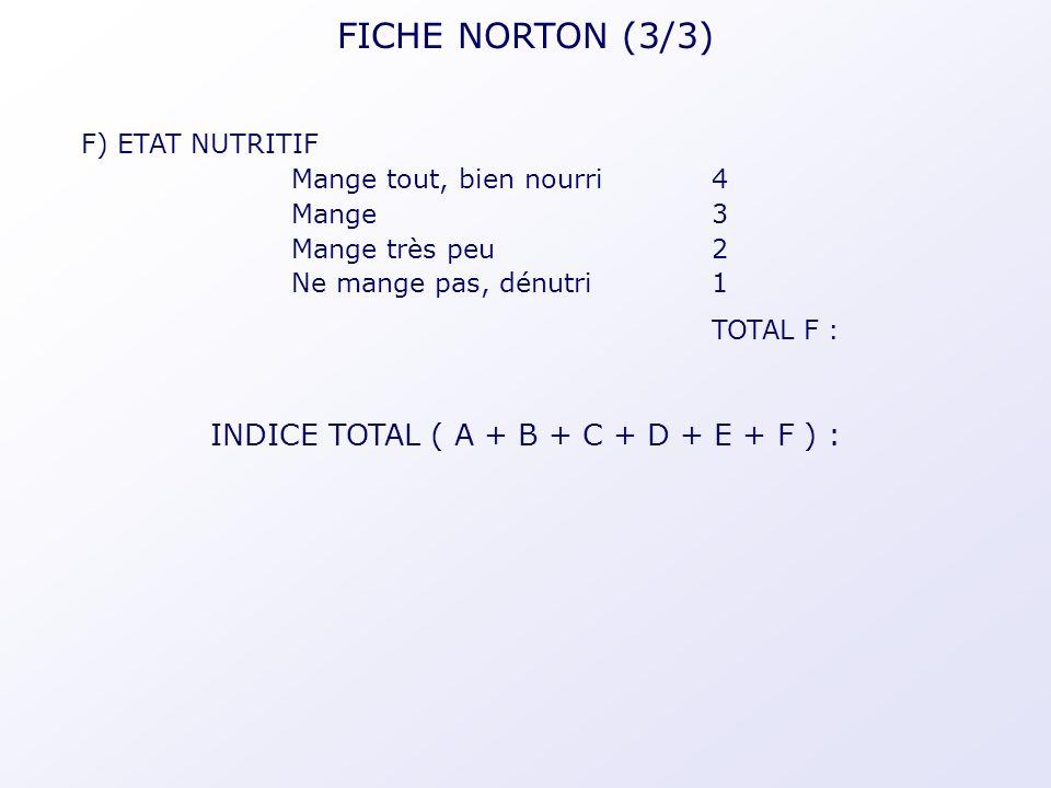 FICHE NORTON (3/3) F) ETAT NUTRITIF Mange tout, bien nourri4 Mange3 Mange très peu2 Ne mange pas, dénutri1 TOTAL F : INDICE TOTAL ( A + B + C + D + E