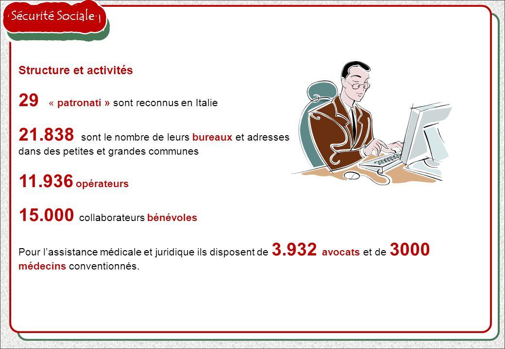 Structure et activités 29 « patronati » sont reconnus en Italie 21.838 sont le nombre de leurs bureaux et adresses dans des petites et grandes commune