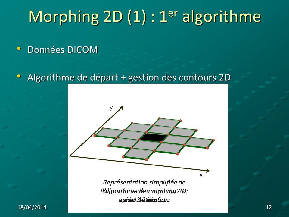 13Journées des LARD - Octobre 200818/04/2014 Morphing 2D : Résultats (1) Coupe du poumon droit (z = -37,5 mm) Différence surfacique de 9,4% par rapport à P10 Différence de 9,8% par rapport à P20 Différence surfacique de 7,9% par rapport à P40