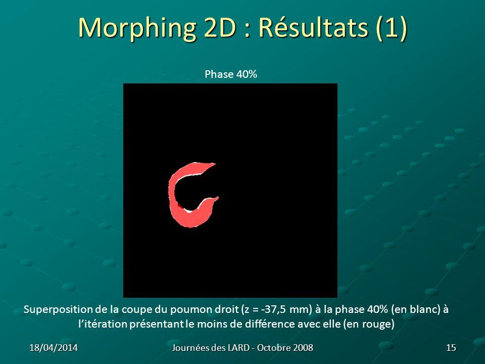 Morphing 2D : Résultats (2) Daprès les travaux dH.