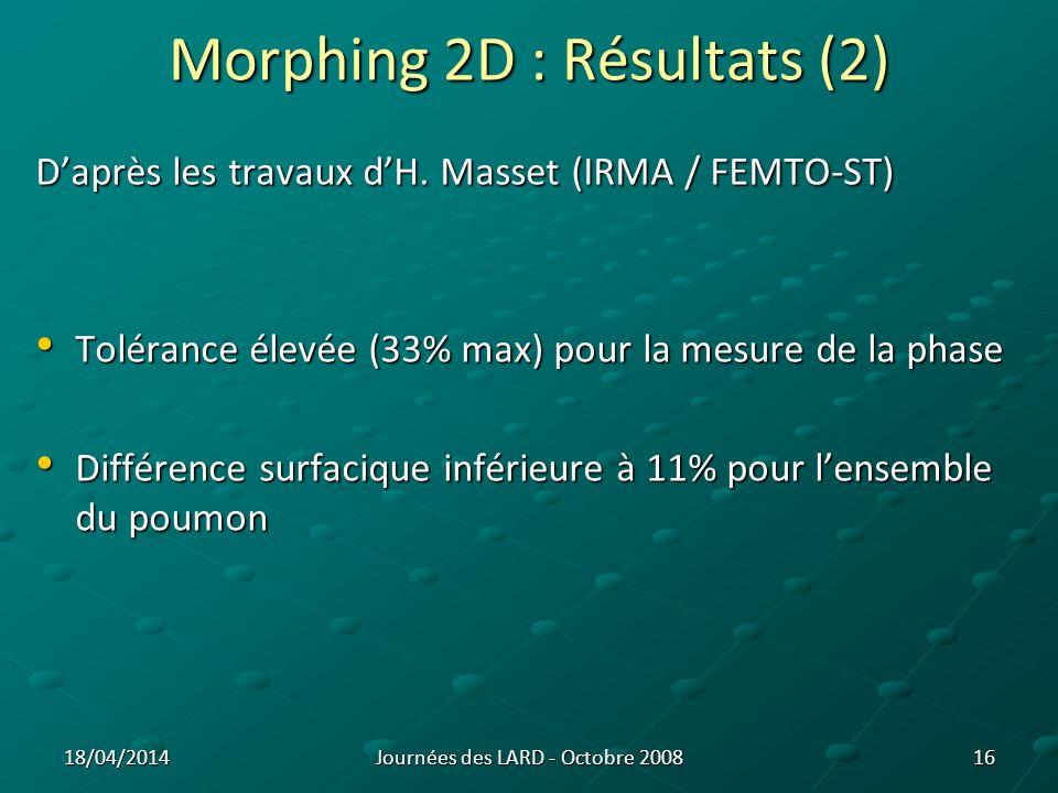 Morphing 2D : Problème .Pertinence physiologique de la déformation .