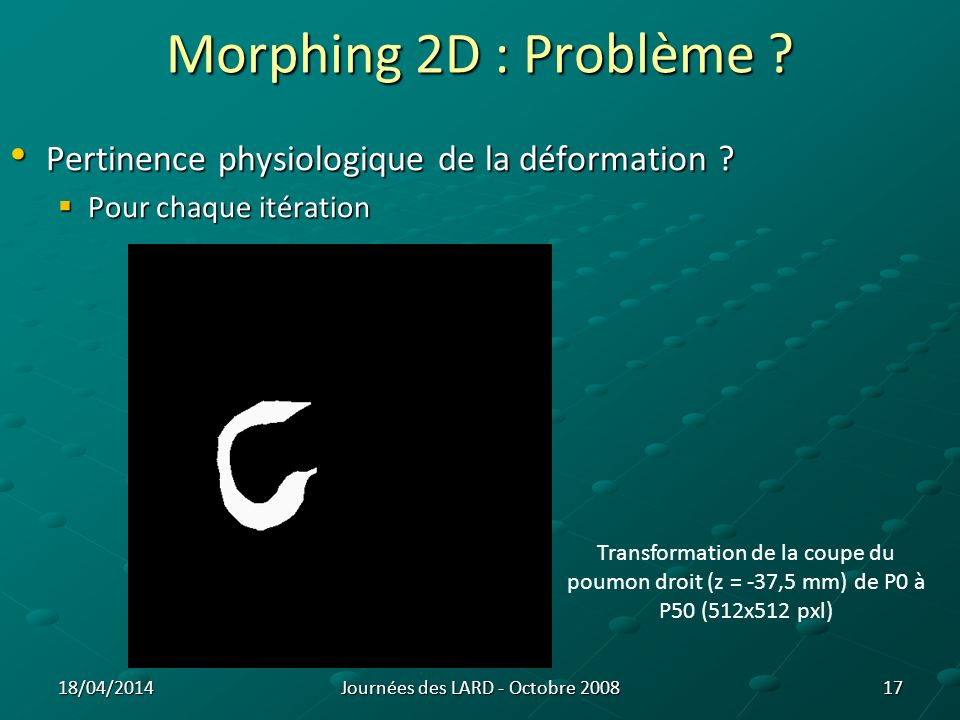 Morphing 2D : Problème ? Pertinence physiologique de la déformation ? Pertinence physiologique de la déformation ? Pour chaque itération Pour chaque i