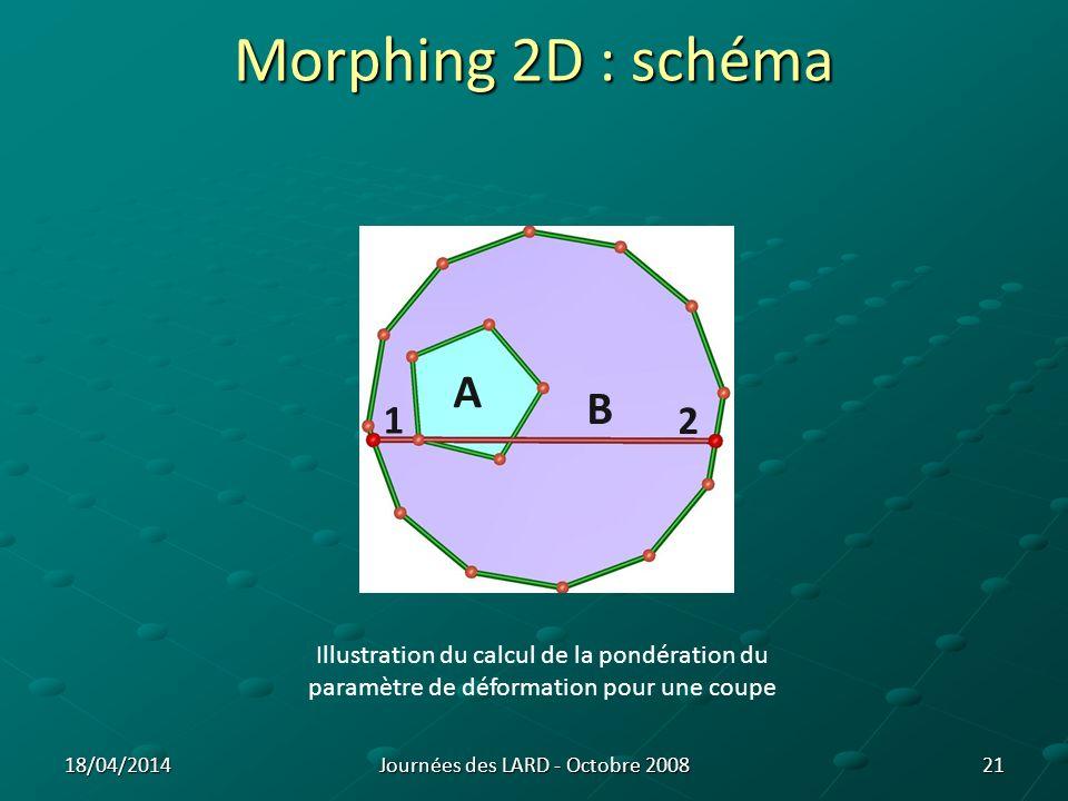 Morphing 2D : 2 nd algorithme Modification de la déformation : carrée circulaire 22 x y Représentation simplifiée de lalgorithme de morphing 2D pour une contrainte de 1 (pxl) Représentation simplifiée de lalgorithme de morphing 2D pour une contrainte de 2 (pxl) Représentation simplifiée de lalgorithme de morphing 2D : pixel de départ Journées des LARD - Octobre 200818/04/2014