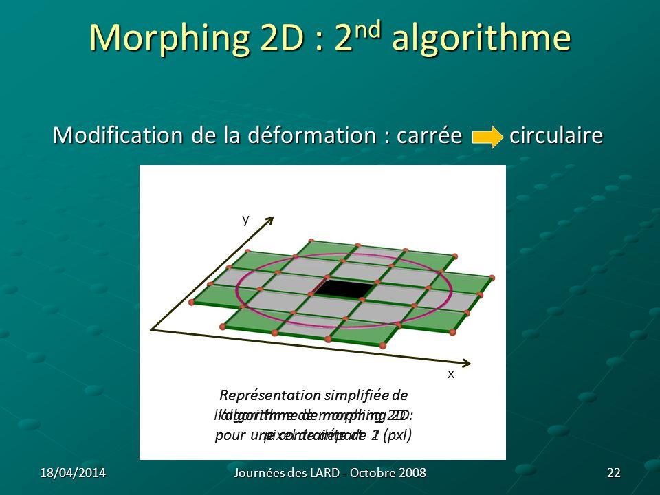 Morphing 2D : Application 2 nd algorithme : 2 nd algorithme : Calcul de la pondération Calcul de la pondération Nouvelle déformation Nouvelle déformation Paramètre par défaut = 1 Paramètre par défaut = 1 12 itérations 12 itérations 30 pour le premier algorithme 30 pour le premier algorithme => plus rapide => plus rapide 23 transformation de la coupe du poumon droit (z = -37,5 mm) de P0 à P50 (512x512 pxl) Journées des LARD - Octobre 200818/04/2014