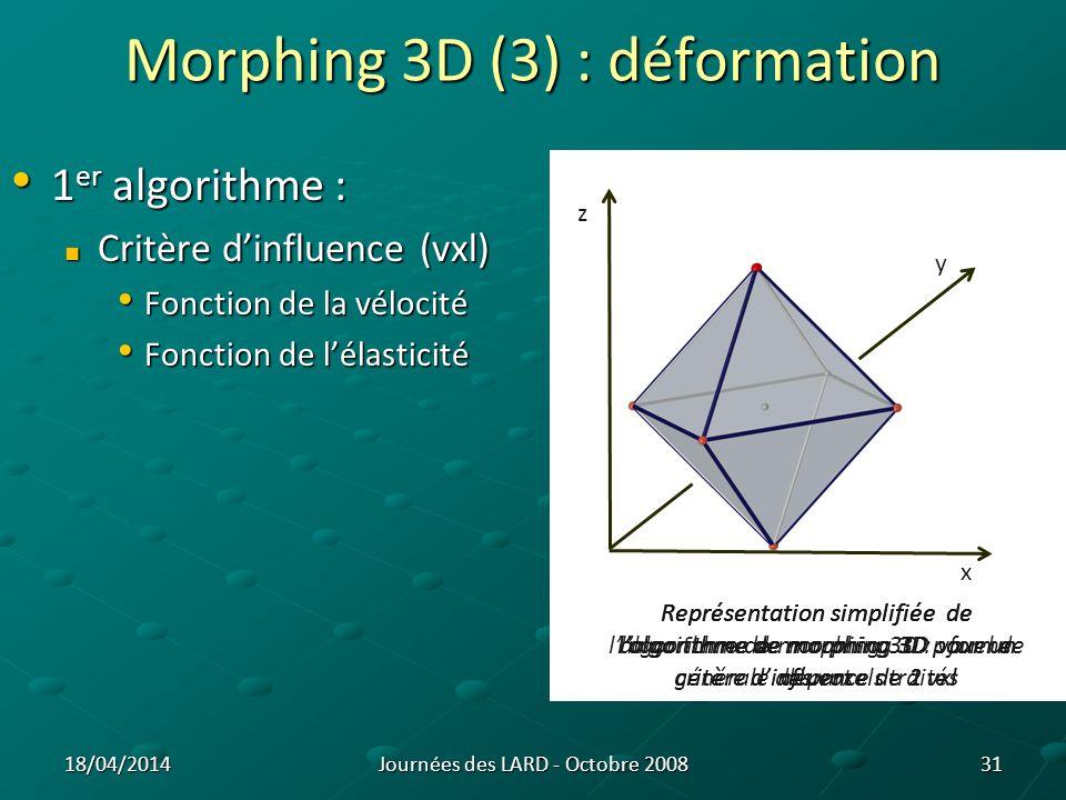 Morphing 3D (3) : déformation 1 er algorithme : 1 er algorithme : Critère dinfluence (vxl) Critère dinfluence (vxl) Fonction de la vélocité Fonction de la vélocité Fonction de lélasticité Fonction de lélasticité 2 nd algorithme : 2 nd algorithme : Forme sphérique Forme sphérique Régularisation cinétique Régularisation cinétique 32 x y z Représentation simplifiée du nouvel algorithme 3D : forme générale des voxels traités Journées des LARD - Octobre 200818/04/2014