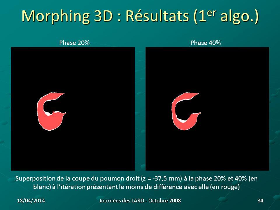 35Journées des LARD - Octobre 200818/04/2014 Morphing 3D : Résultats (2 nd algo.) Différence volumique de 11,94% par rapport à P40Différence volumique de 10,94% par rapport à P20