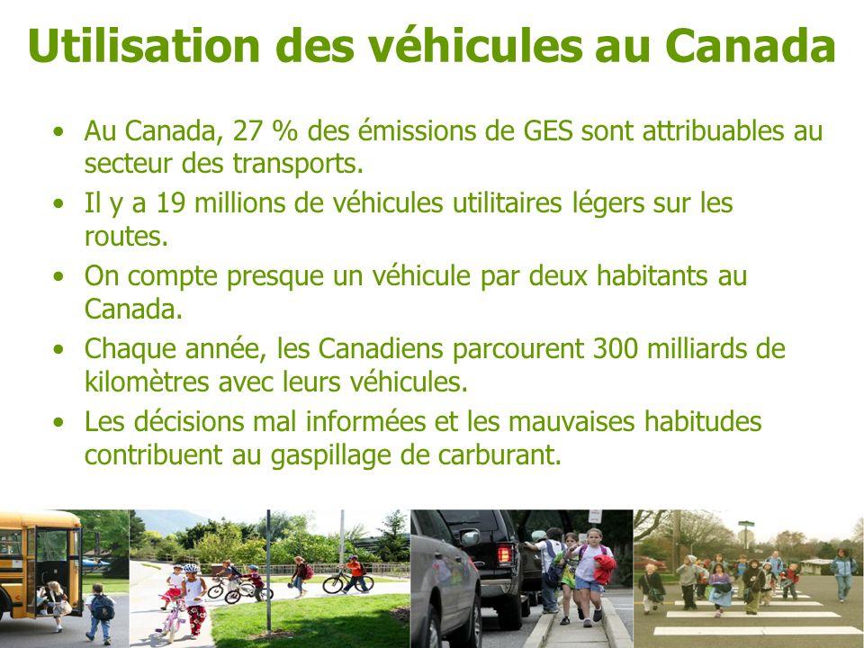 Au Canada, 27 % des émissions de GES sont attribuables au secteur des transports.