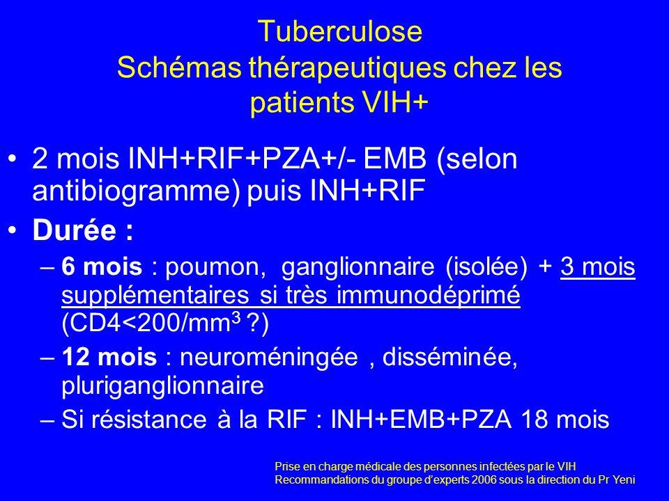 Tuberculose Schémas thérapeutiques chez les patients VIH+ 2 mois INH+RIF+PZA+/- EMB (selon antibiogramme) puis INH+RIF Durée : –6 mois : poumon, gangl