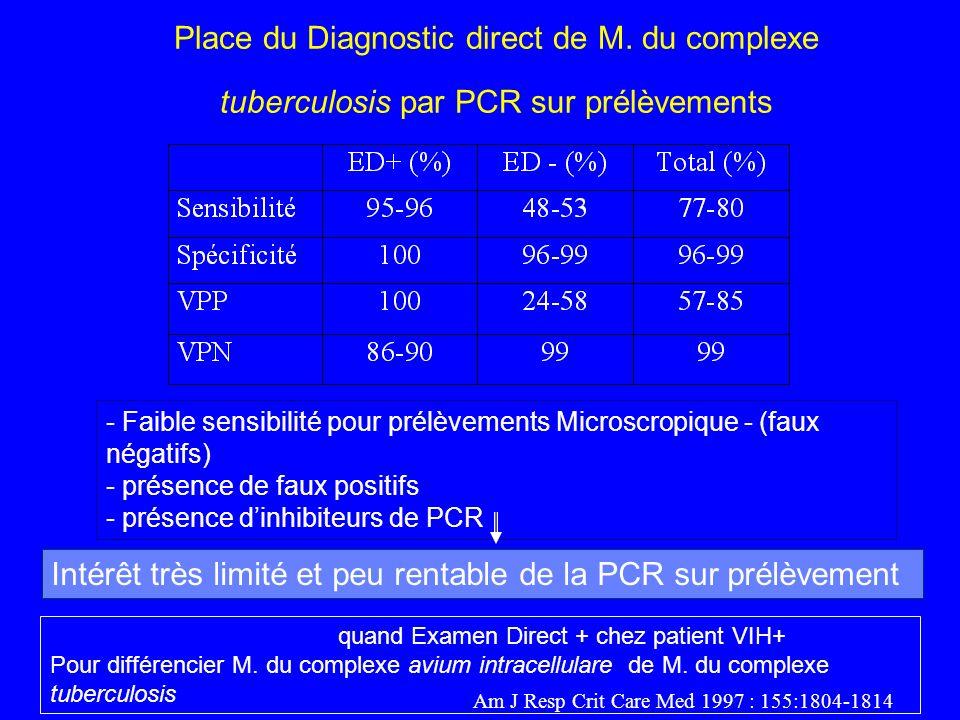 Place du Diagnostic direct de M. du complexe tuberculosis par PCR sur prélèvements - Faible sensibilité pour prélèvements Microscropique - (faux négat