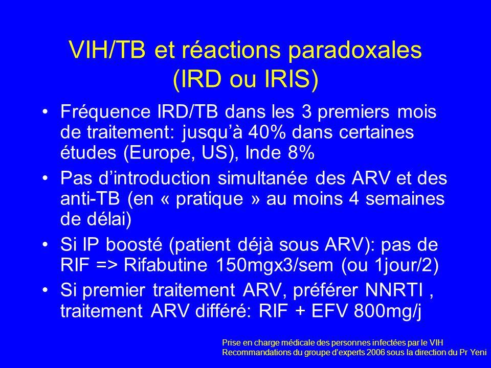 VIH/TB et réactions paradoxales (IRD ou IRIS) Fréquence IRD/TB dans les 3 premiers mois de traitement: jusquà 40% dans certaines études (Europe, US),