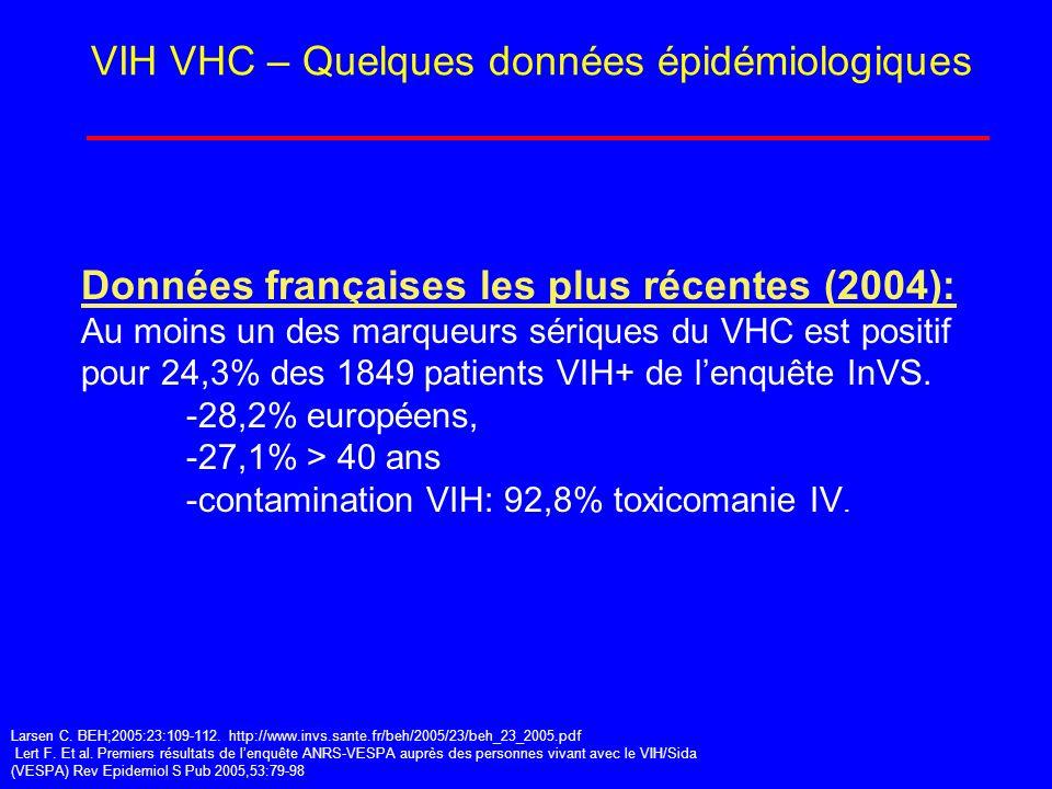 VIH VHC – Quelques données épidémiologiques Données françaises les plus récentes (2004): Au moins un des marqueurs sériques du VHC est positif pour 24