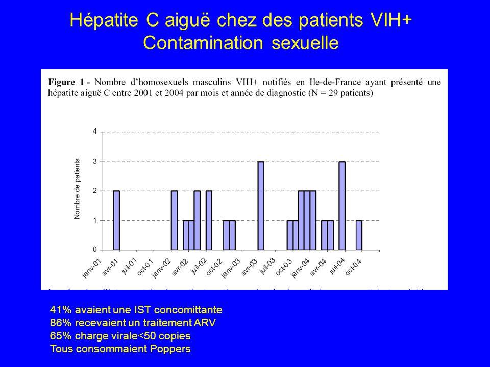 Hépatite C aiguë chez des patients VIH+ Contamination sexuelle 41% avaient une IST concomittante 86% recevaient un traitement ARV 65% charge virale<50