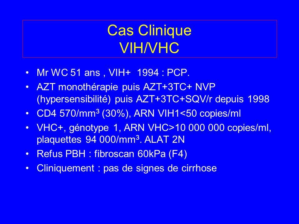 Cas Clinique VIH/VHC Mr WC 51 ans, VIH+ 1994 : PCP. AZT monothérapie puis AZT+3TC+ NVP (hypersensibilité) puis AZT+3TC+SQV/r depuis 1998 CD4 570/mm 3